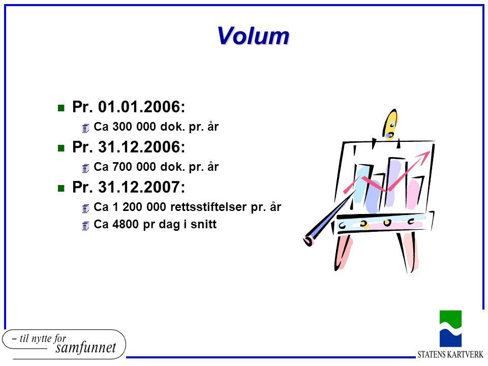 Volum Pr. 01.01.2006: Ca 300 000 dok. pr. år. Pr. 31.12.2006: Ca 700 000 dok. pr. år. Pr. 31.12.2007: