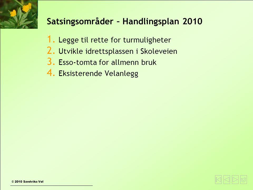 Satsingsområder – Handlingsplan 2010
