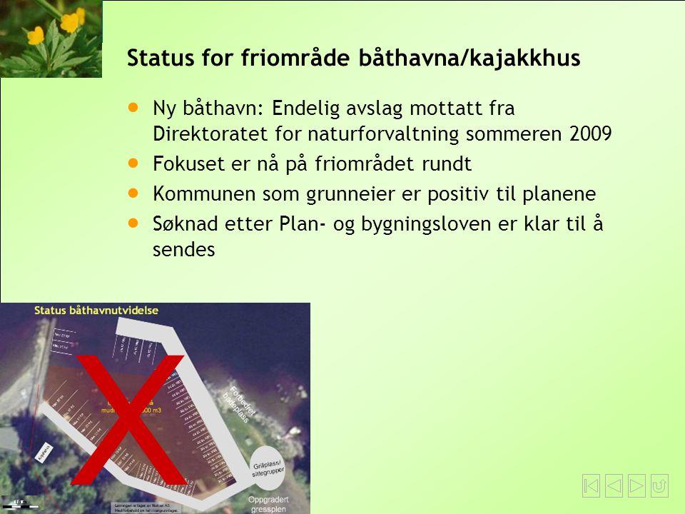 Status for friområde båthavna/kajakkhus