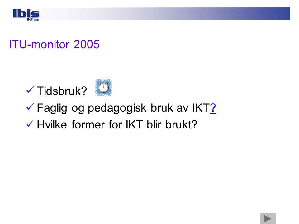 ITU-monitor 2005 Tidsbruk Faglig og pedagogisk bruk av IKT Hvilke former for IKT blir brukt