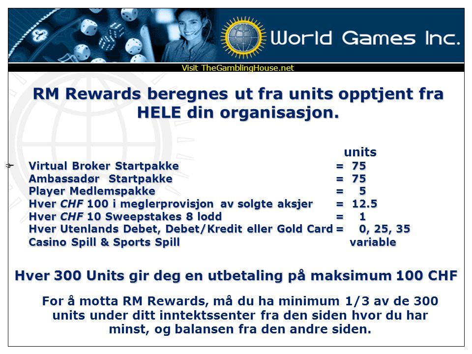 RM Rewards beregnes ut fra units opptjent fra HELE din organisasjon.
