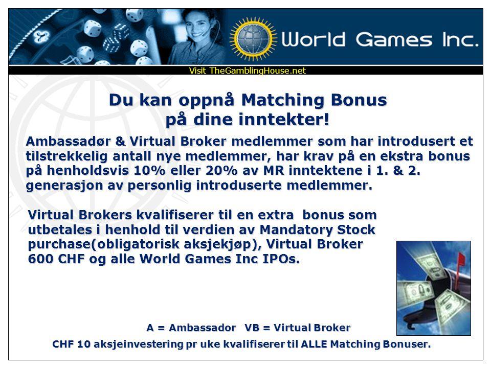 Du kan oppnå Matching Bonus på dine inntekter!