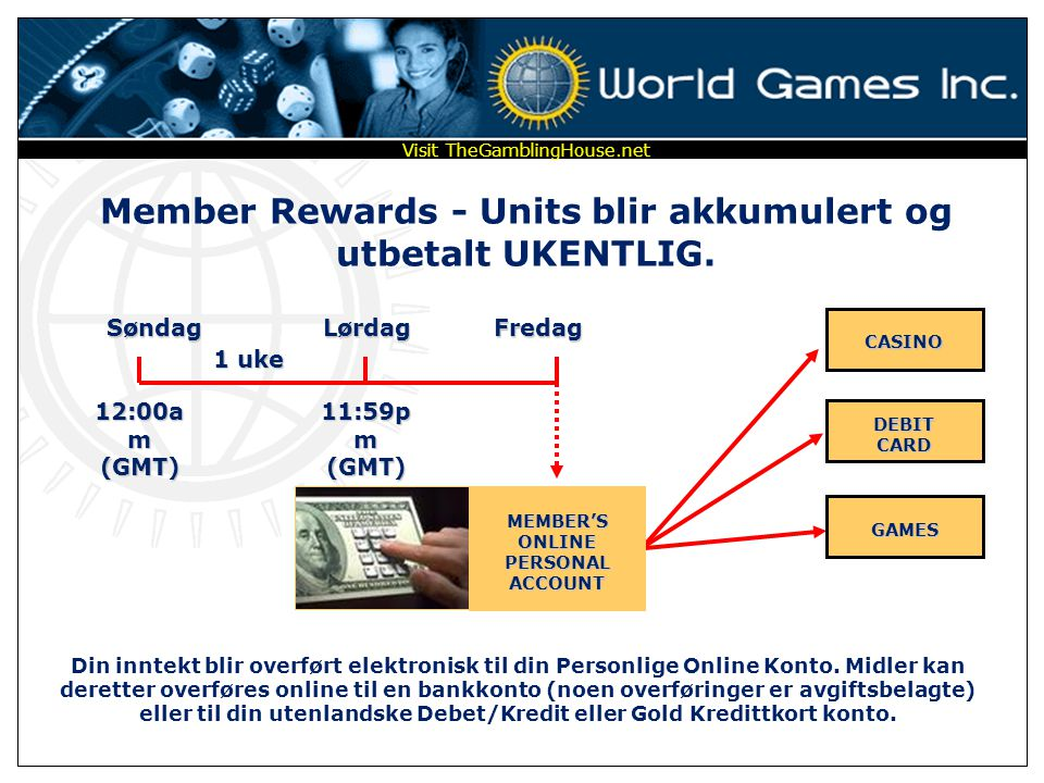 Member Rewards - Units blir akkumulert og utbetalt UKENTLIG.