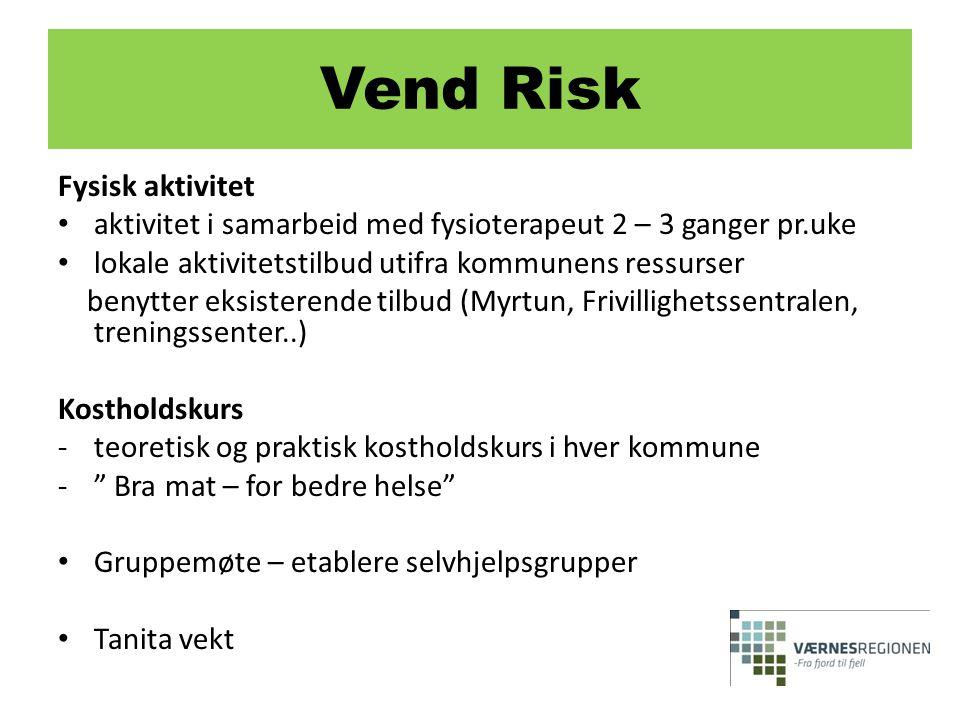 Vend Risk Fysisk aktivitet