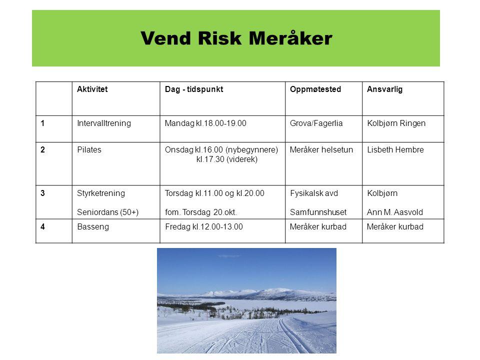 Vend Risk Meråker Aktivitet Dag - tidspunkt Oppmøtested Ansvarlig 1