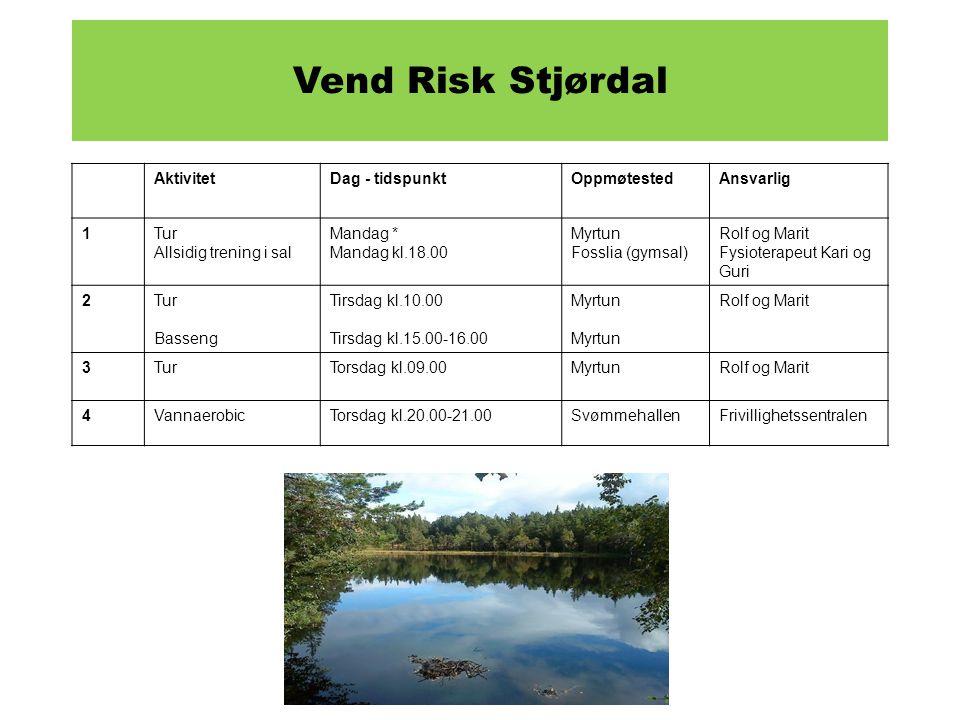 Vend Risk Stjørdal Aktivitet Dag - tidspunkt Oppmøtested Ansvarlig 1