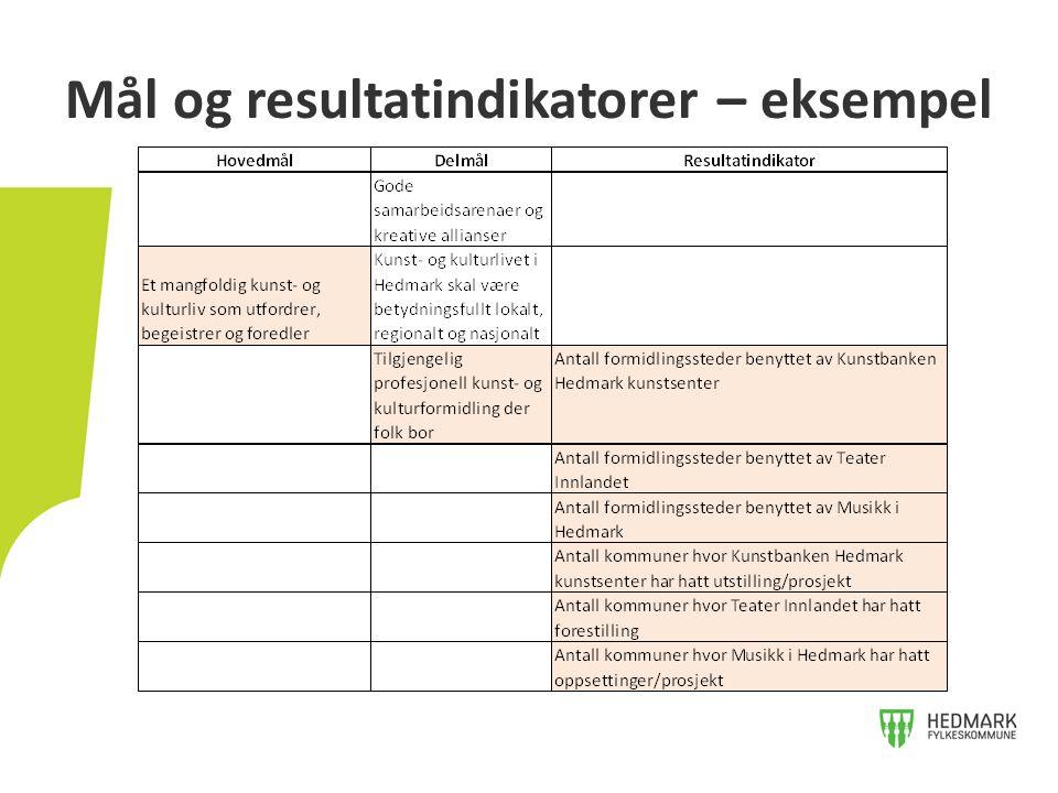Mål og resultatindikatorer – eksempel
