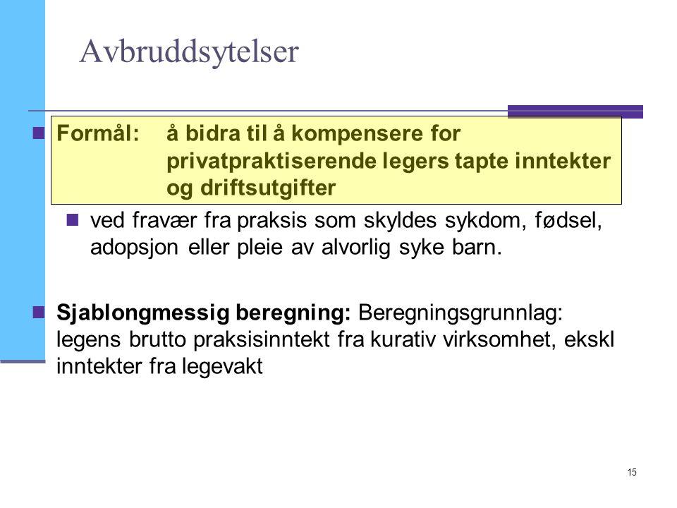 Avbruddsytelser Formål: å bidra til å kompensere for privatpraktiserende legers tapte inntekter og driftsutgifter.