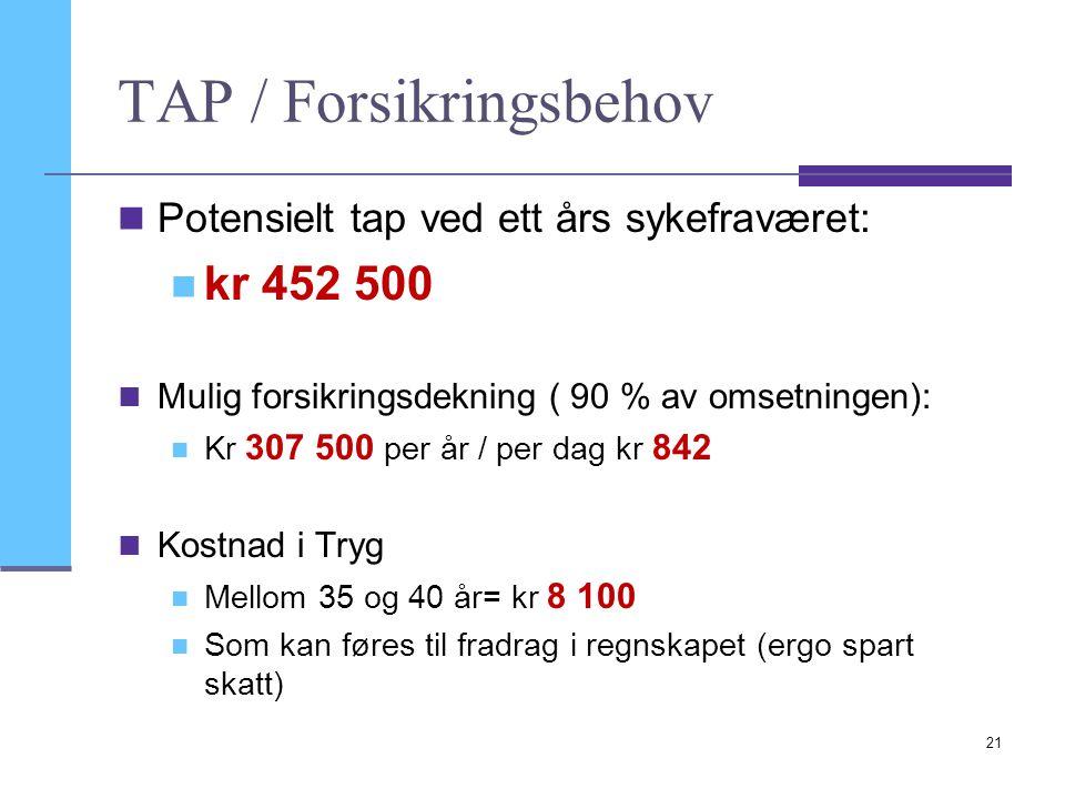 TAP / Forsikringsbehov