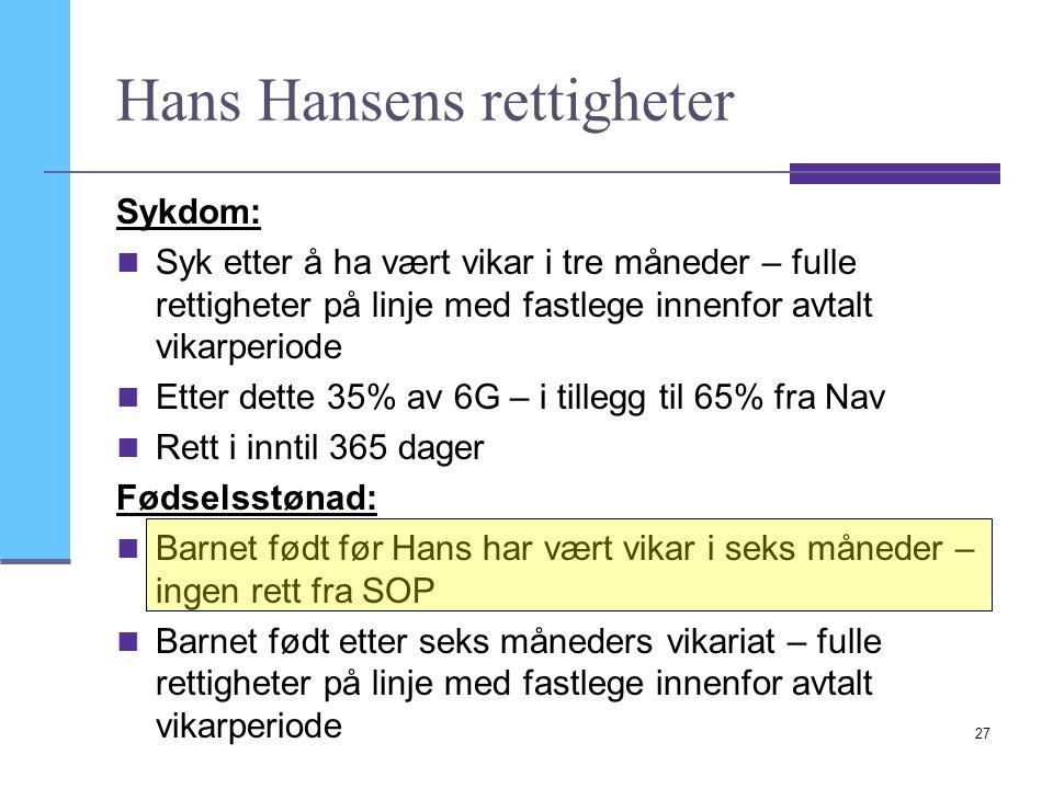 Hans Hansens rettigheter