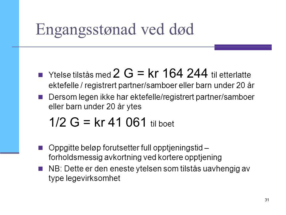 Engangsstønad ved død Ytelse tilstås med 2 G = kr 164 244 til etterlatte ektefelle / registrert partner/samboer eller barn under 20 år.