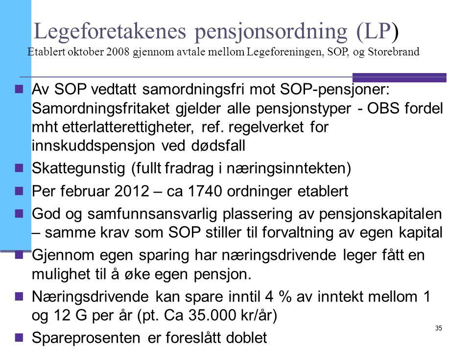 Legeforetakenes pensjonsordning (LP)