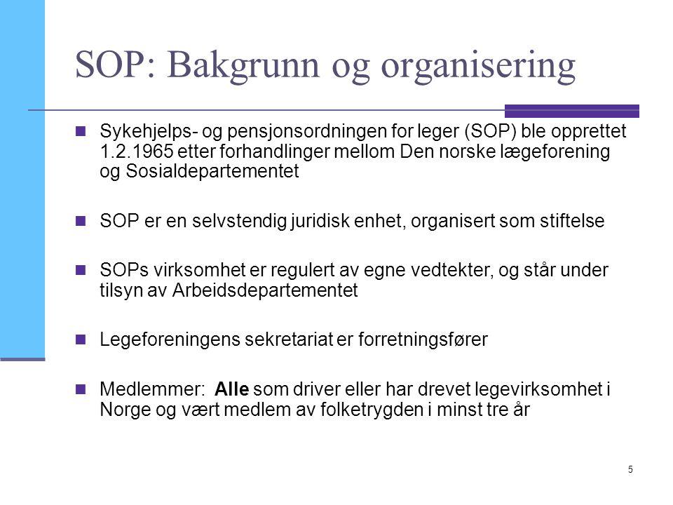 SOP: Bakgrunn og organisering