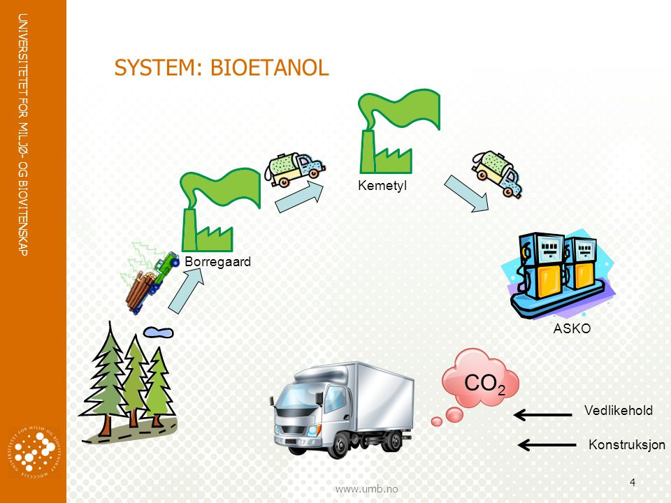 SYSTEM: BIOETANOL Kemetyl Borregaard ASKO CO2 Vedlikehold Konstruksjon