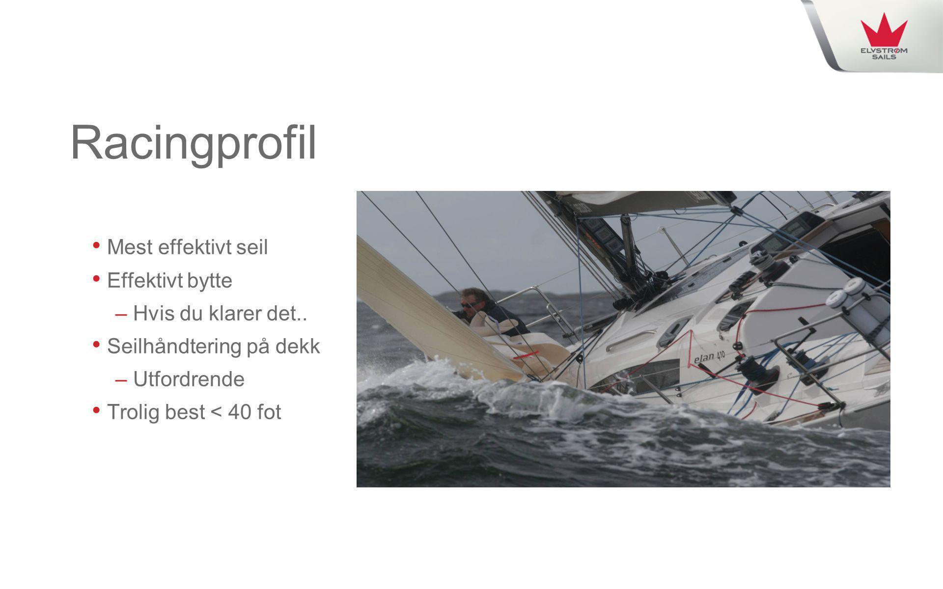 Racingprofil Mest effektivt seil Effektivt bytte Hvis du klarer det..