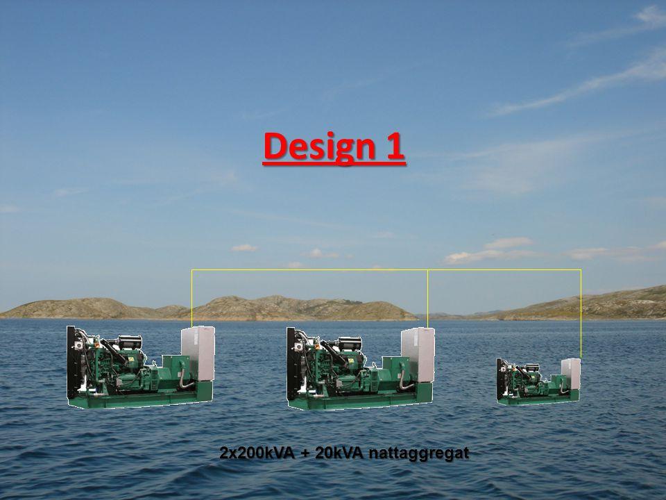 Design 1 2x200kVA + 20kVA nattaggregat
