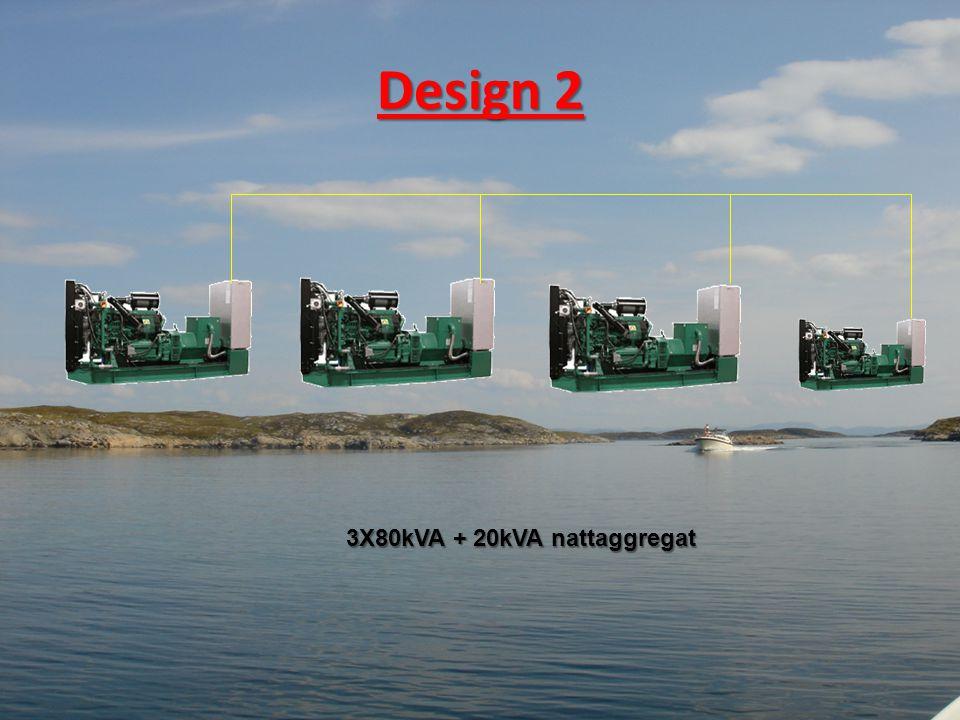 Design 2 3X80kVA + 20kVA nattaggregat