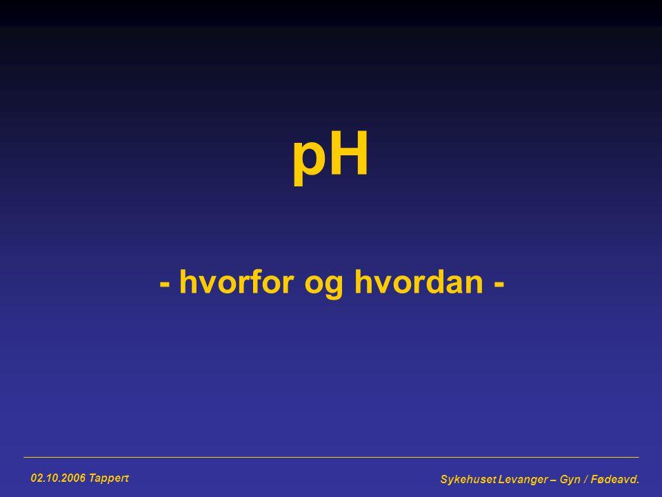 pH - hvorfor og hvordan -