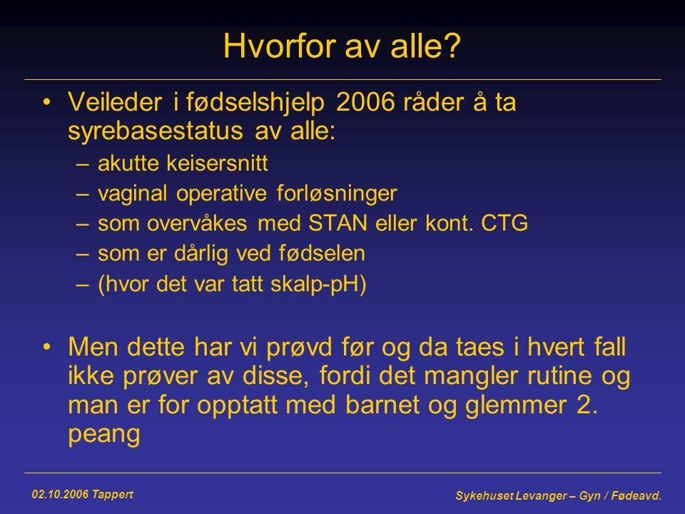 Sykehuset Levanger – Gyn / Fødeavd.
