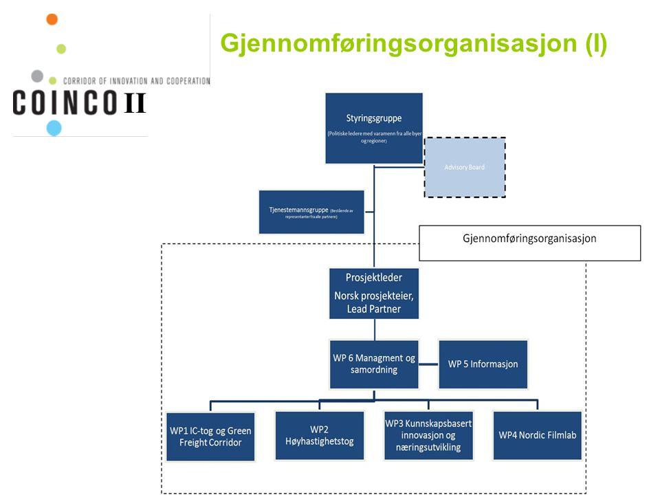 Gjennomføringsorganisasjon (I)