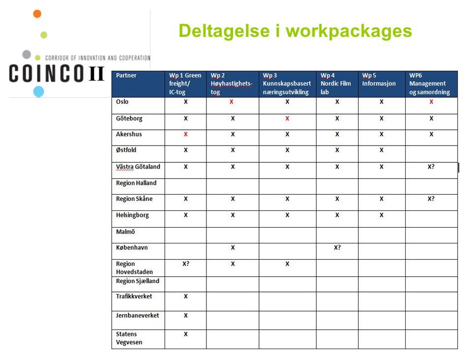 Deltagelse i workpackages