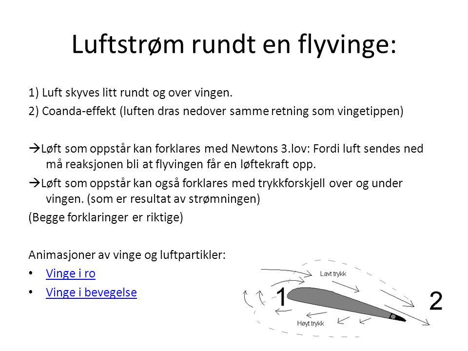 Luftstrøm rundt en flyvinge: