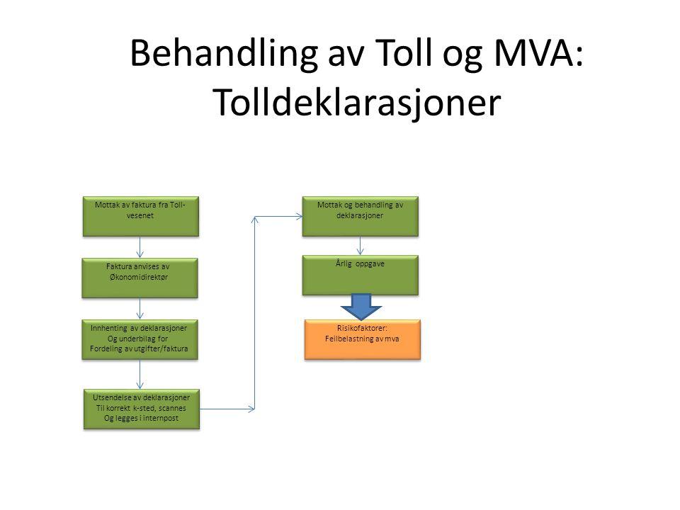 Behandling av Toll og MVA: Tolldeklarasjoner