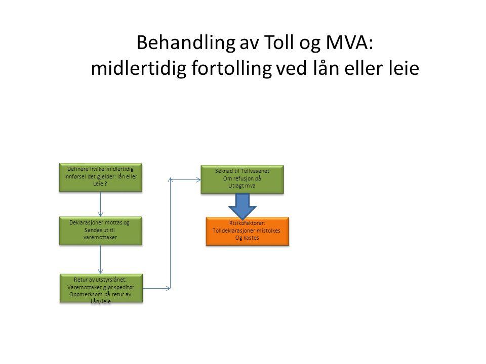Behandling av Toll og MVA: midlertidig fortolling ved lån eller leie