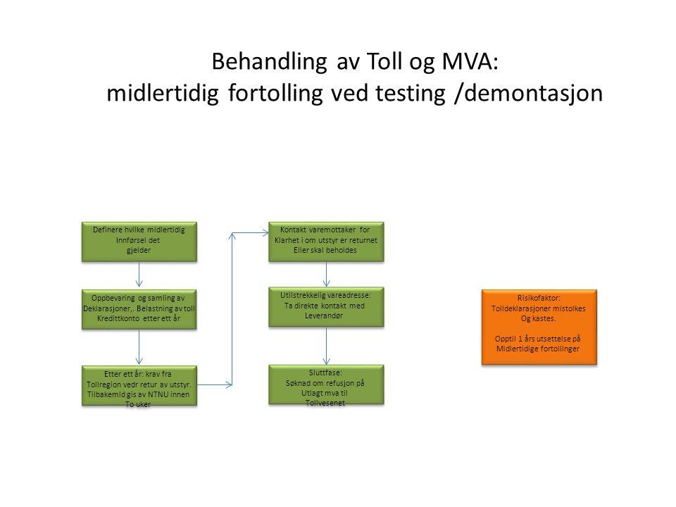 Behandling av Toll og MVA: midlertidig fortolling ved testing /demontasjon