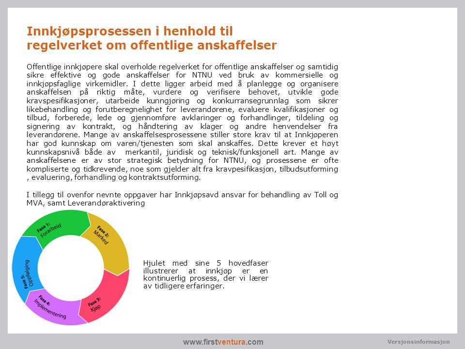 Innkjøpsprosessen i henhold til regelverket om offentlige anskaffelser