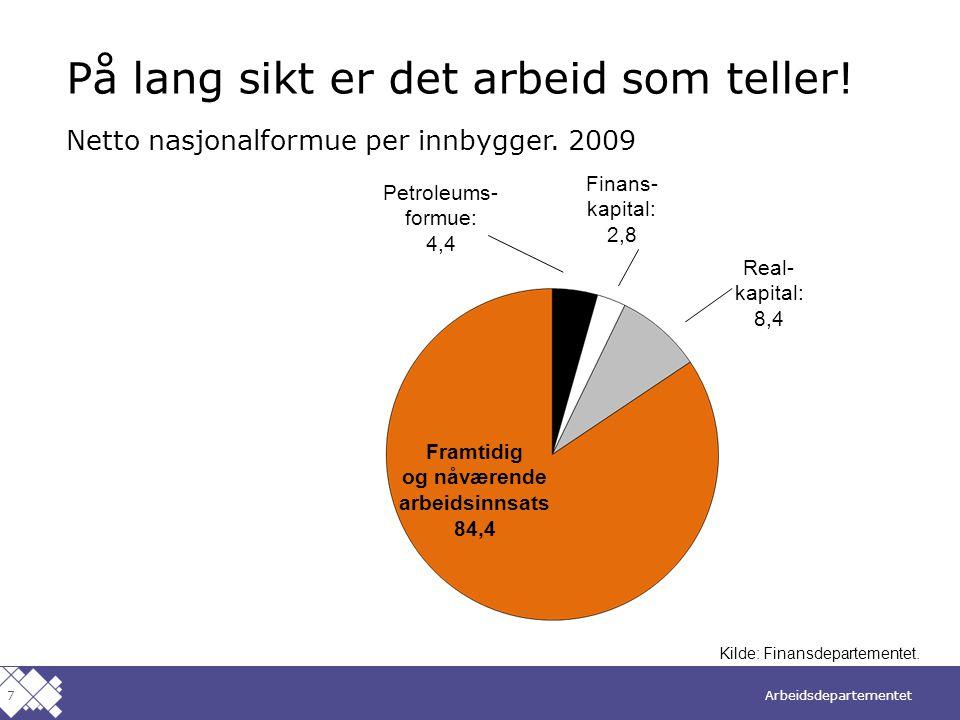 Netto nasjonalformue per innbygger. 2009