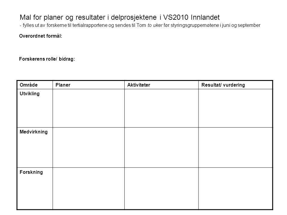 Mal for planer og resultater i delprosjektene i VS2010 Innlandet - fylles ut av forskerne til tertialrapportene og sendes til Tom to uker før styringsgruppemøtene i juni og september