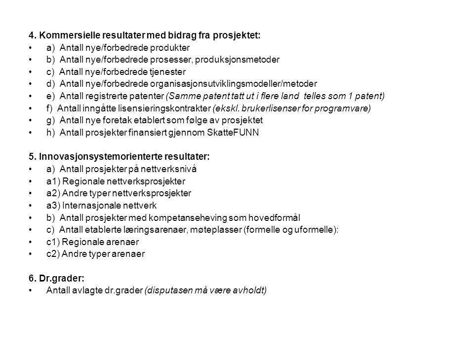 4. Kommersielle resultater med bidrag fra prosjektet:
