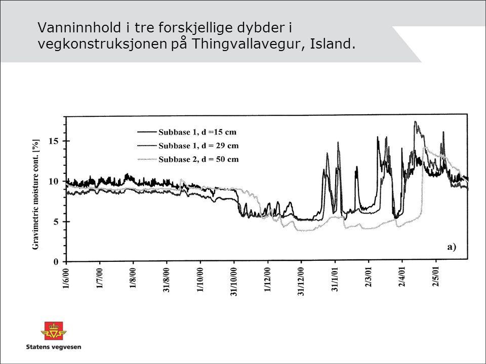 Vanninnhold i tre forskjellige dybder i vegkonstruksjonen på Thingvallavegur, Island.