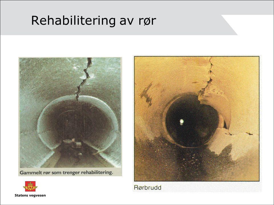 Rehabilitering av rør