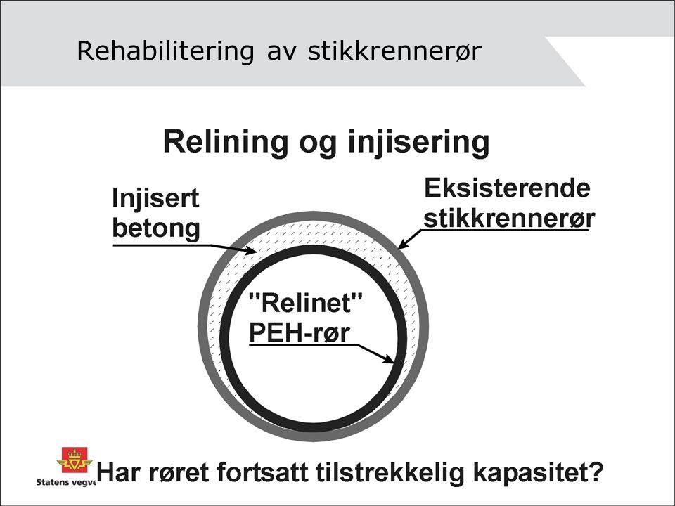 Rehabilitering av stikkrennerør
