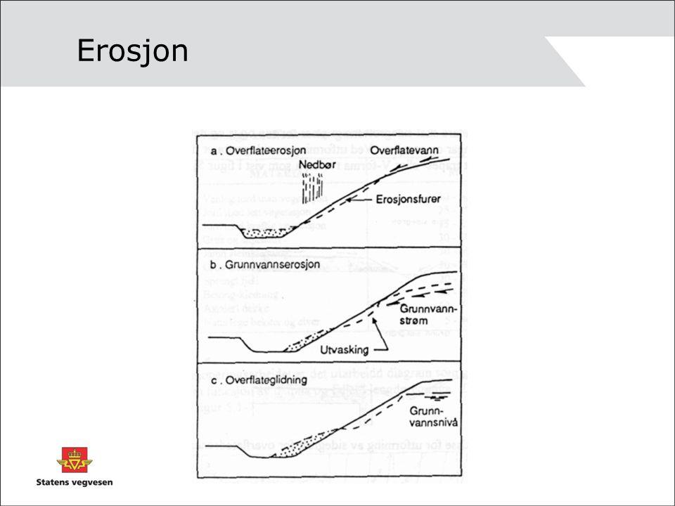 Erosjon