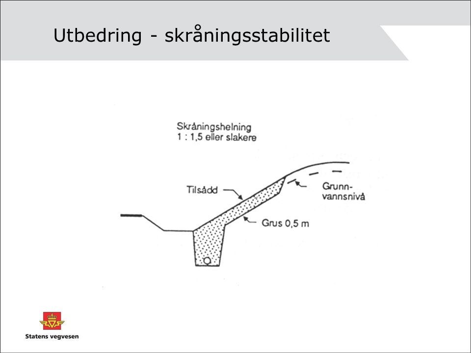 Utbedring - skråningsstabilitet
