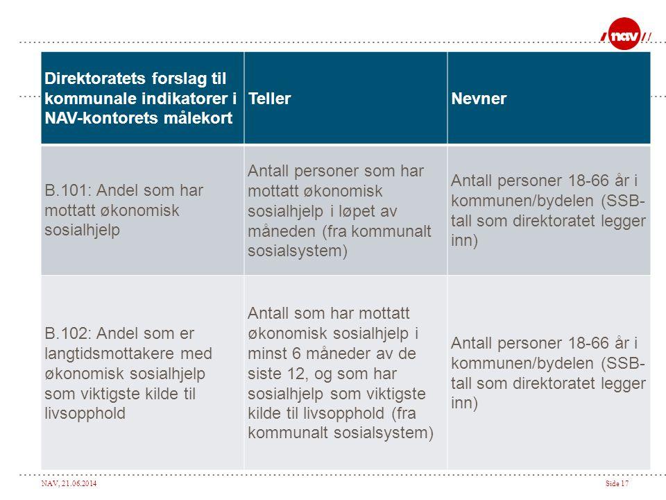 Direktoratets forslag til kommunale indikatorer i NAV-kontorets målekort