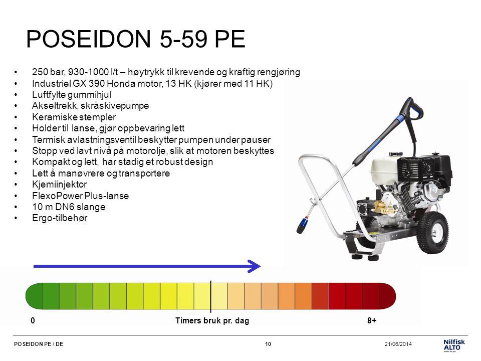 POSEIDON 5-59 PE 250 bar, 930-1000 l/t – høytrykk til krevende og kraftig rengjøring. Industriel GX 390 Honda motor, 13 HK (kjører med 11 HK)