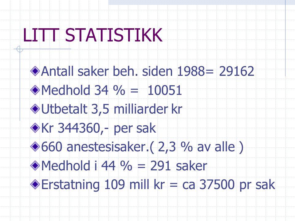 LITT STATISTIKK Antall saker beh. siden 1988= 29162