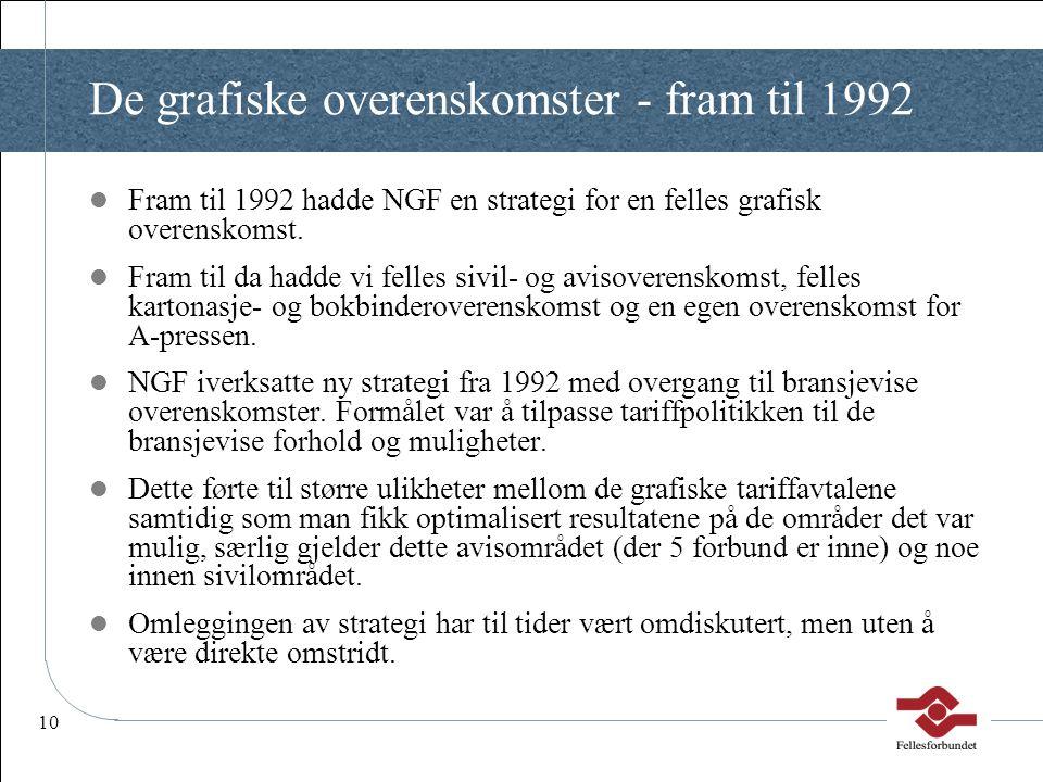 De grafiske overenskomster - fram til 1992
