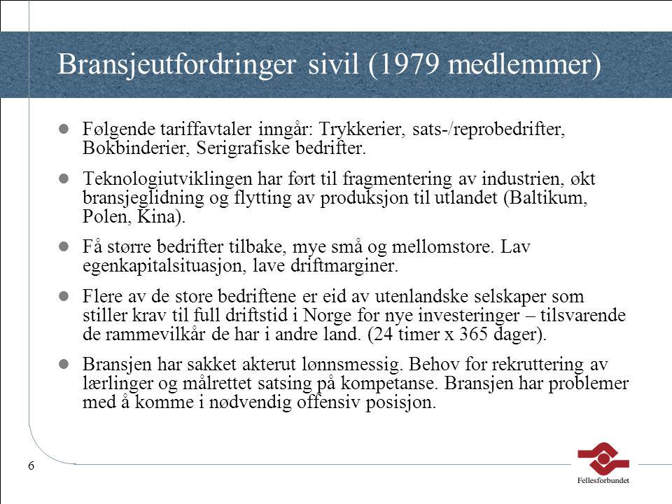 Bransjeutfordringer sivil (1979 medlemmer)