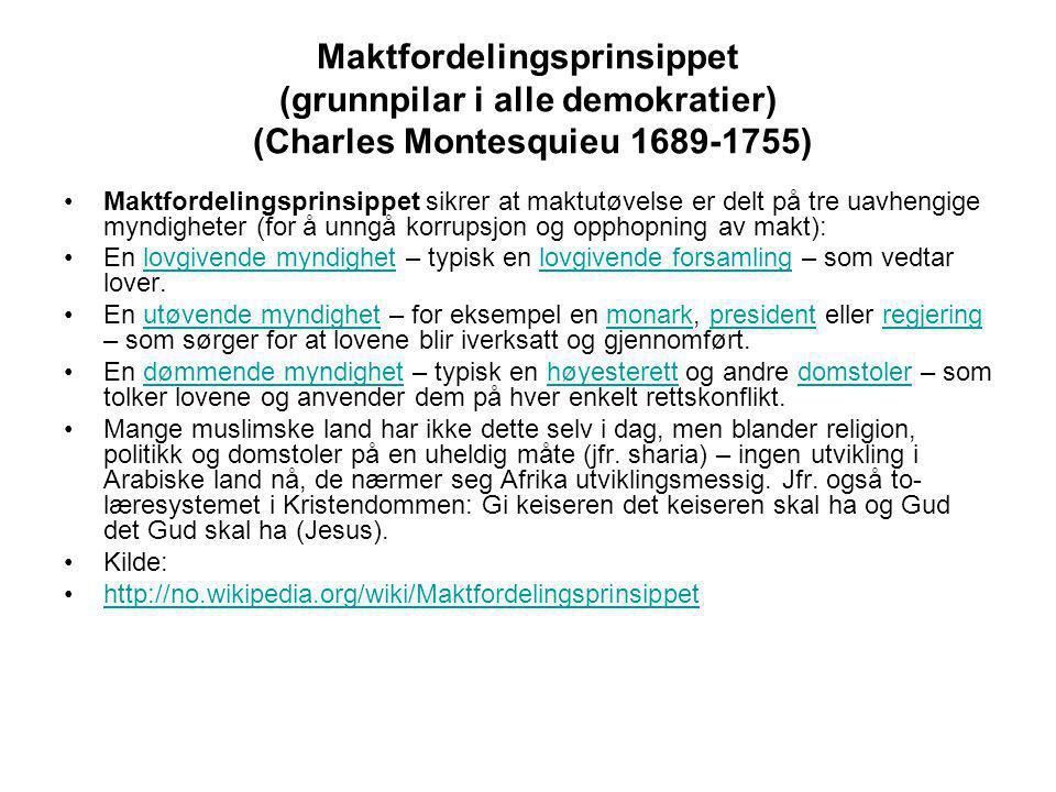 Maktfordelingsprinsippet (grunnpilar i alle demokratier) (Charles Montesquieu 1689-1755)