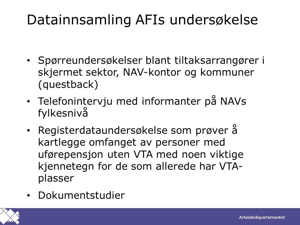 Datainnsamling AFIs undersøkelse
