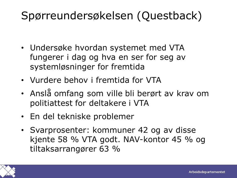 Spørreundersøkelsen (Questback)