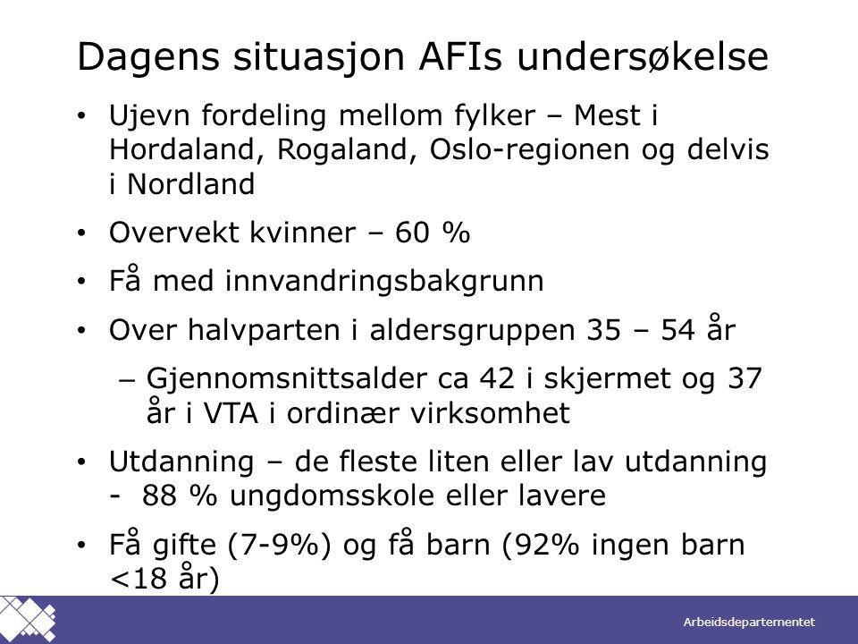 Dagens situasjon AFIs undersøkelse