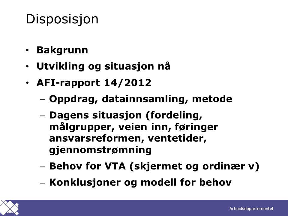 Disposisjon Bakgrunn Utvikling og situasjon nå AFI-rapport 14/2012