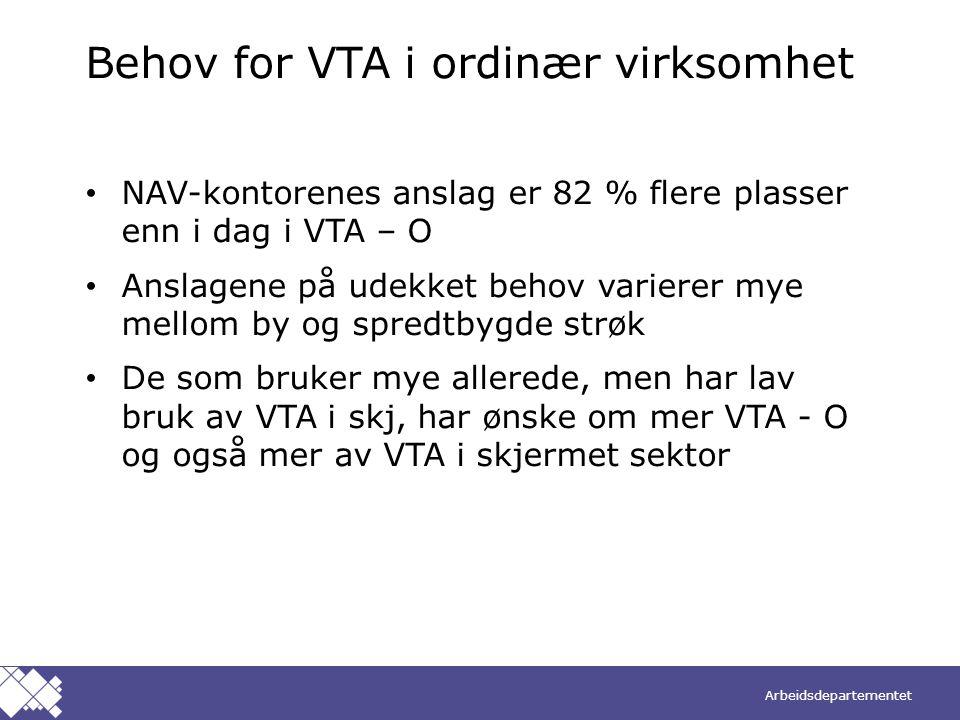 Behov for VTA i ordinær virksomhet