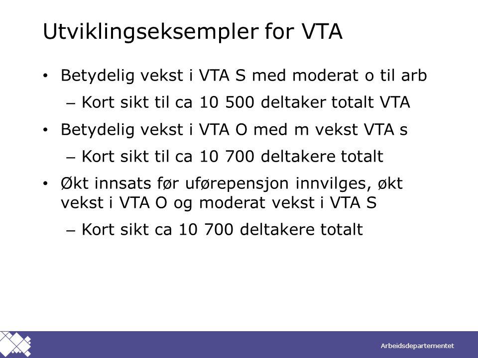 Utviklingseksempler for VTA